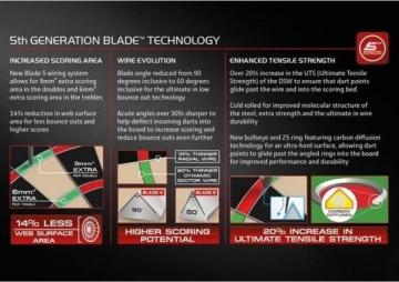 Winmau Blade 5 Dual Core kopen