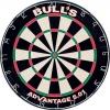 Bull's Advantage 5.01 review test